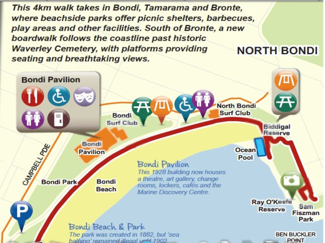 North Bondi Map
